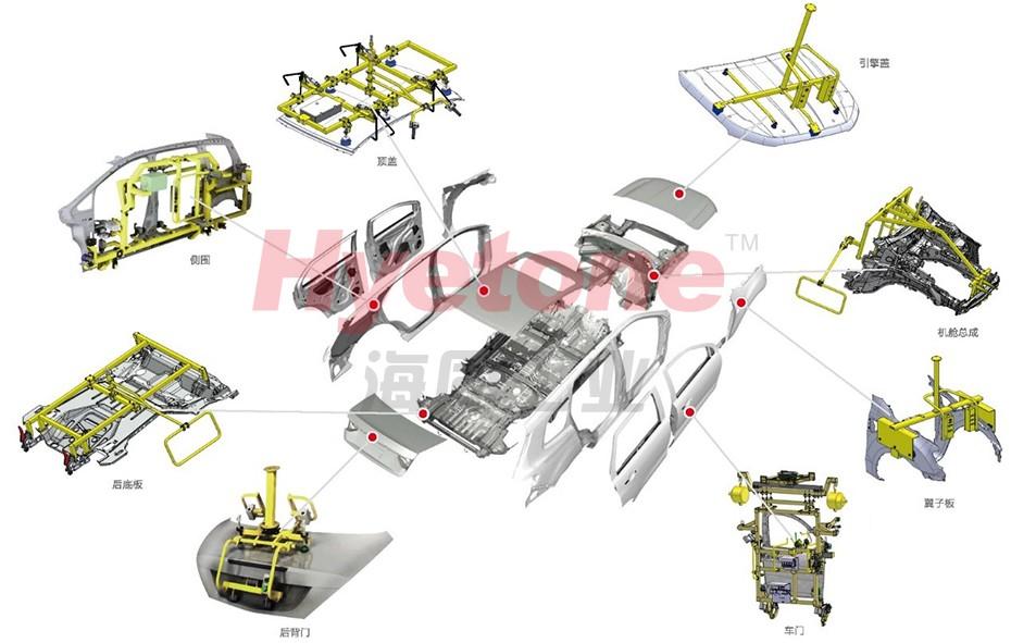 焊装调整线柔性装配工具项目介绍